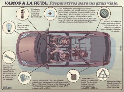 Infografia seguridad en la carretera