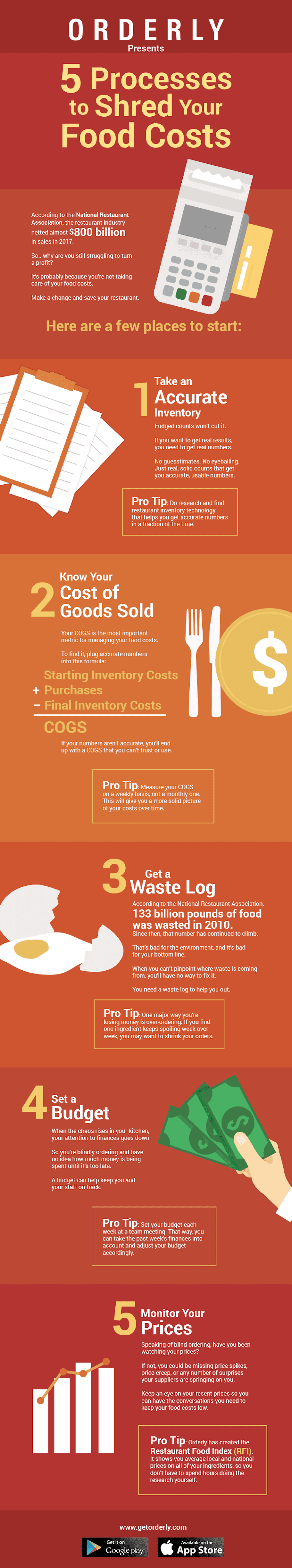 5 Processes To Shred Your Food Costs #infographic