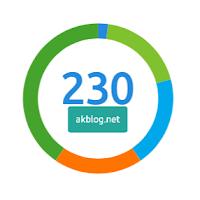 SEO Analiz Araçları  - Ak SEO Blog Net