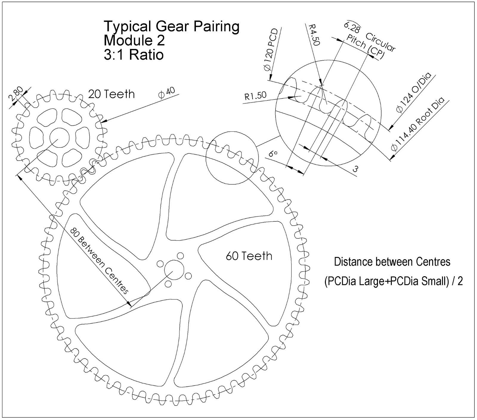 Wooden Clocks Gear Train Design For The Wooden Clock