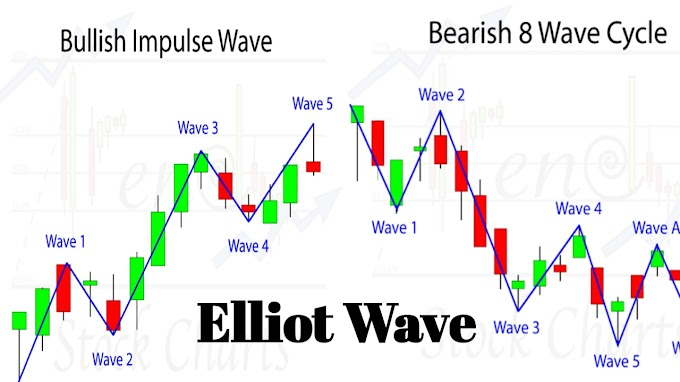 Elliott wave Theory Tamil | Basic Pattern | Tamil Crypto Tutorials