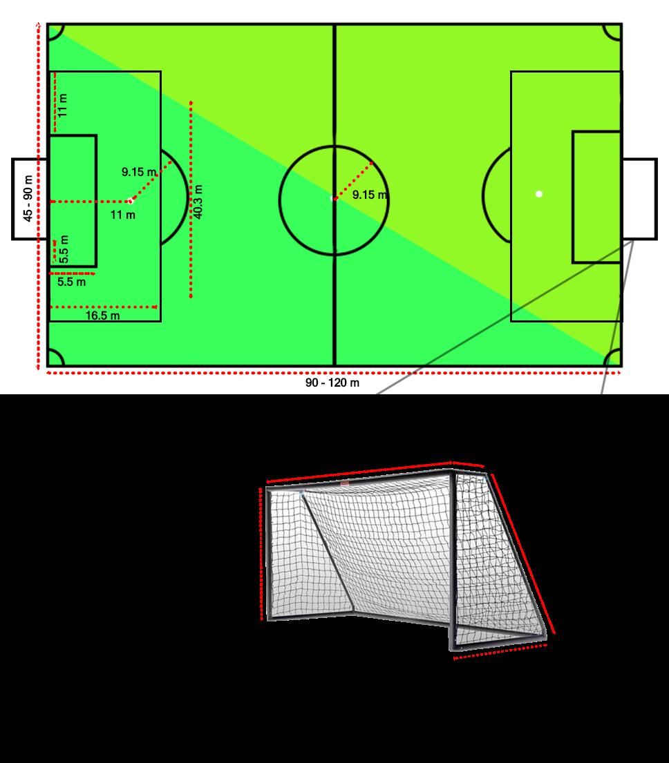 Gambar Dan Ukuran Lapangan Sepak Bola Olahraga Smasa Edu