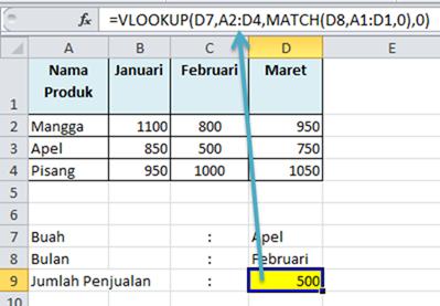 Contoh Rumus Excel VLOOKUP 2 Dimensi