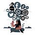 Digital Marketing Success is Directly Linked to Social Media Platform