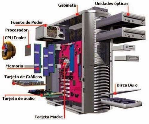 Capacitacion De Informatica 3 Semestre Instalacion Y