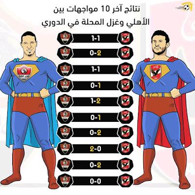 مباراة الأهلي وغزل المحلة في الجولة الثانية من الدوري المصري الممتاز موسم 2020/2021.