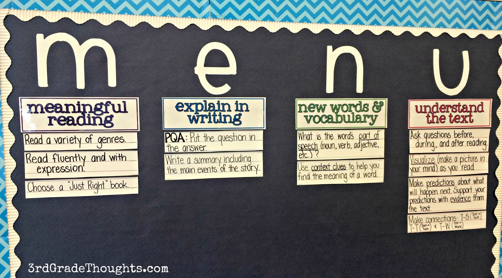 Menu Board For Reading Comprehension