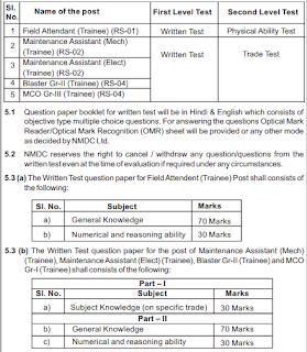 NMDC Recruitment 2021 Exam pattern