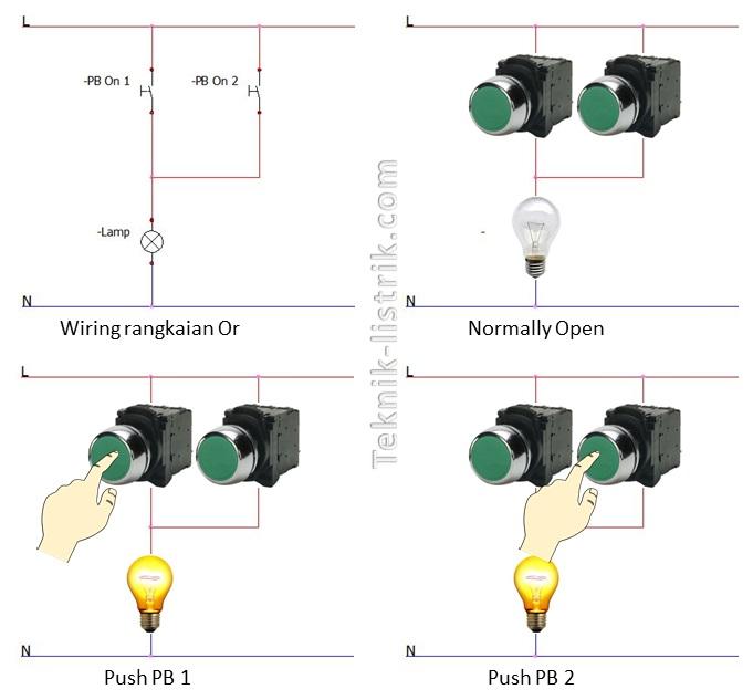 Rangkaian Dasar Listrik Pada Gambar Dan Panel Control