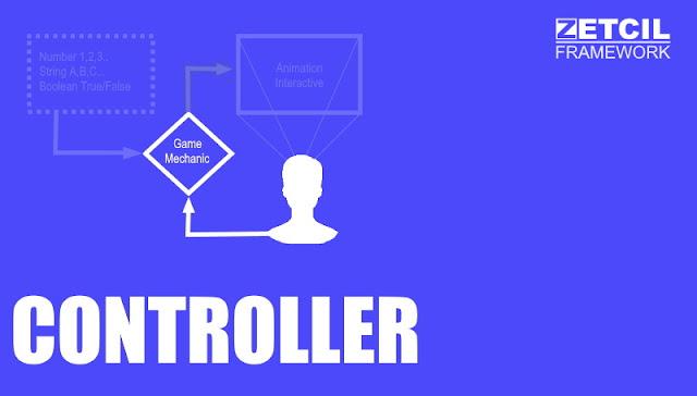 Zetcil Framework - Language Controller