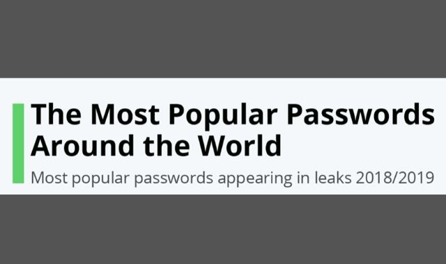 The Most Common Passwords of 2018 and 2019