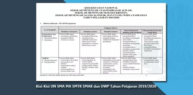 Kisi-Kisi-UN-SMA-MA-SMTK-SMAK-dan-UWP-Tahun-Pelajaran-2019-2020
