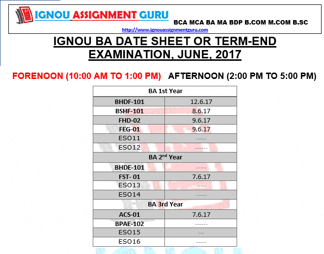 ignou assignment papers 2013