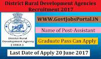 District Rural Development Agencies Recruitment 2017 For Assistant, Block Program Officer Posts
