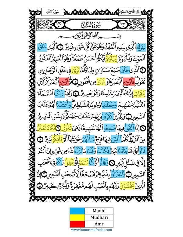 kata kerja bahasa arab di surat almulk
