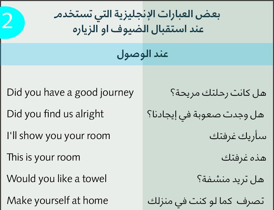 بعض العبارات الانجليزية التى عند استقبال الضيوف او الزيارة