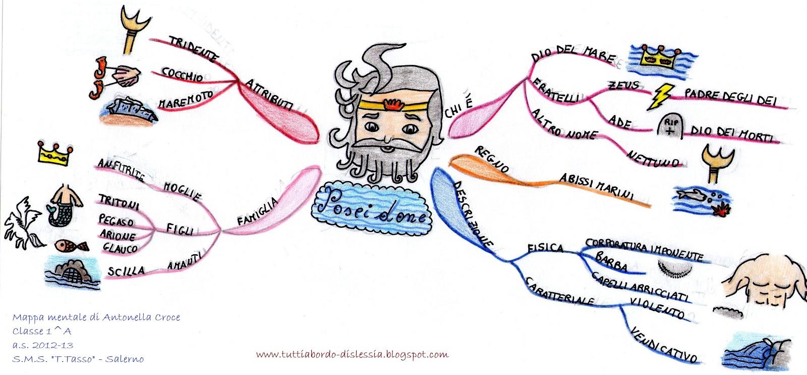 Eccezionale Tutti a bordo - dislessia: Mitologia greca: Poseidone. Mappa mentale JO85