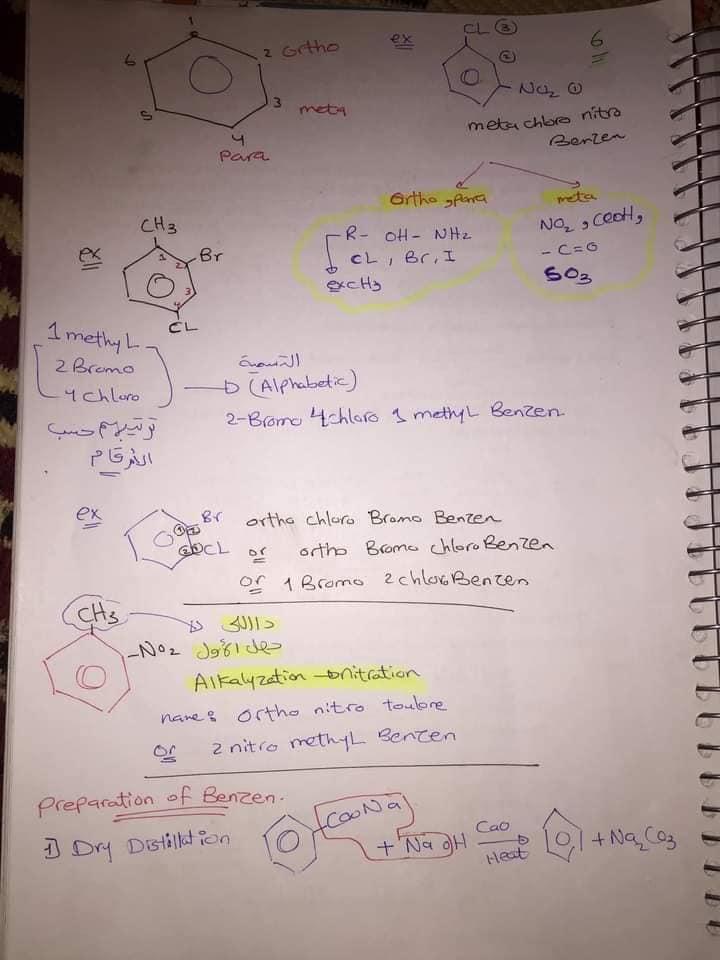 ملخص organic chemistry للثانوية العامة لغات 6