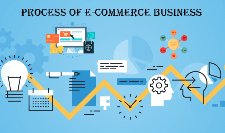 5 Tips to make an e-commerce business a great success in 2020