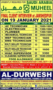 SAUDI JOBS : REQUIRED FOR A LEADING COMPANY IN SAUDI .g