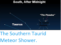 https://sciencythoughts.blogspot.com/2019/10/the-southern-taurid-meteor-shower.html