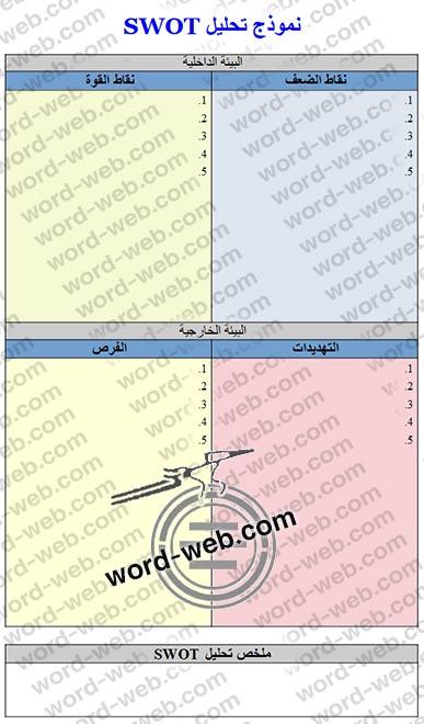 نموذج تحليل سوات جاهز DOC PDF