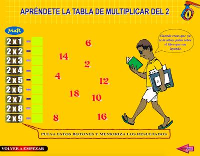 https://www3.gobiernodecanarias.org/medusa/eltanquematematico/Tablas/TablasIE.html