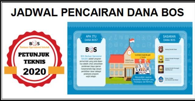 Jadwal Pencairan Dana Bos Periode (2020/2021) - inforealita.com