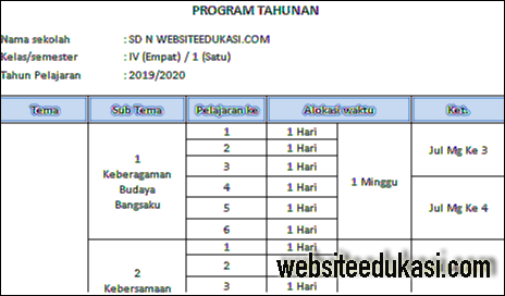 K13 2019 2020 Prota Dan Promes Kelas 4 Sd Mi Kurikulum 2013 Revisi 2019 Guru K13