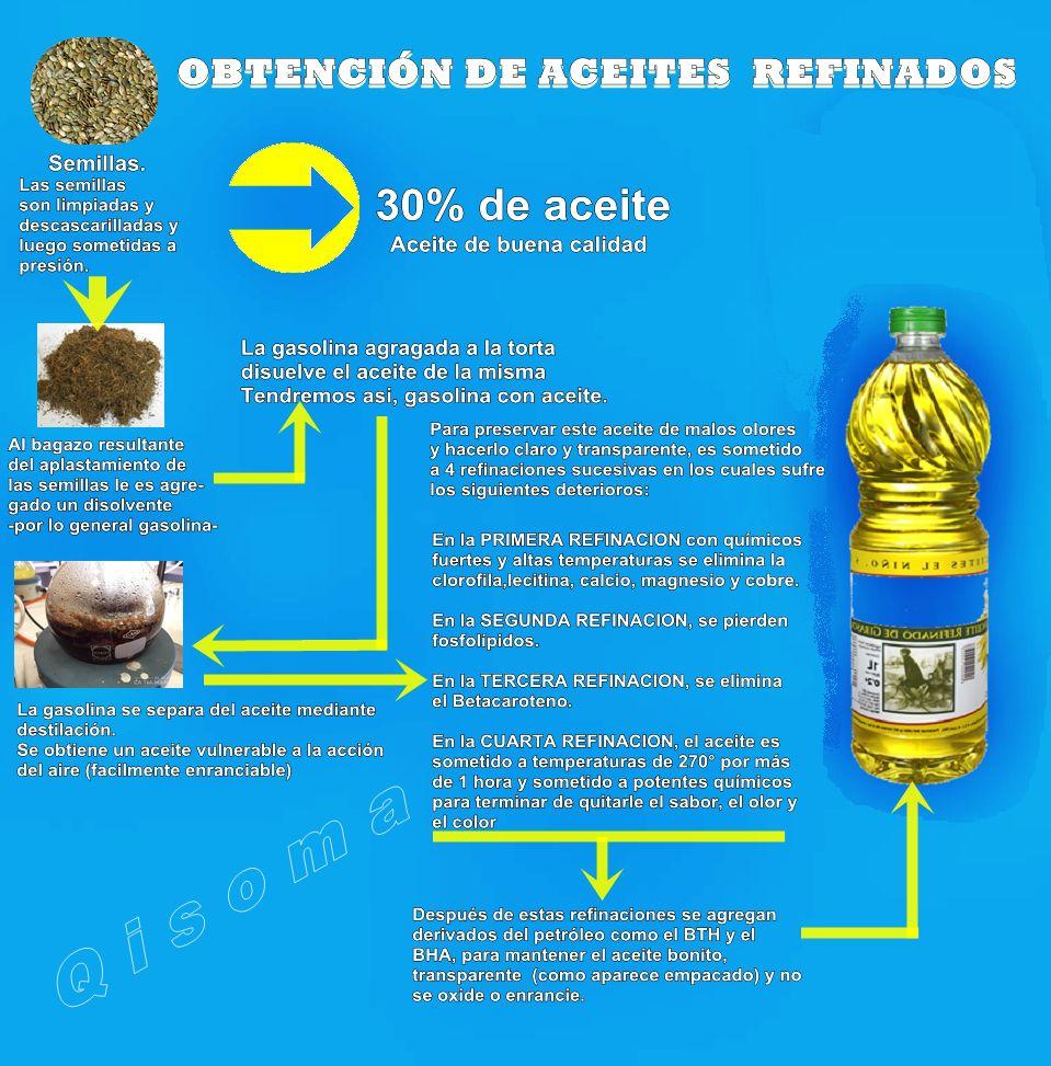 refinación-aceites