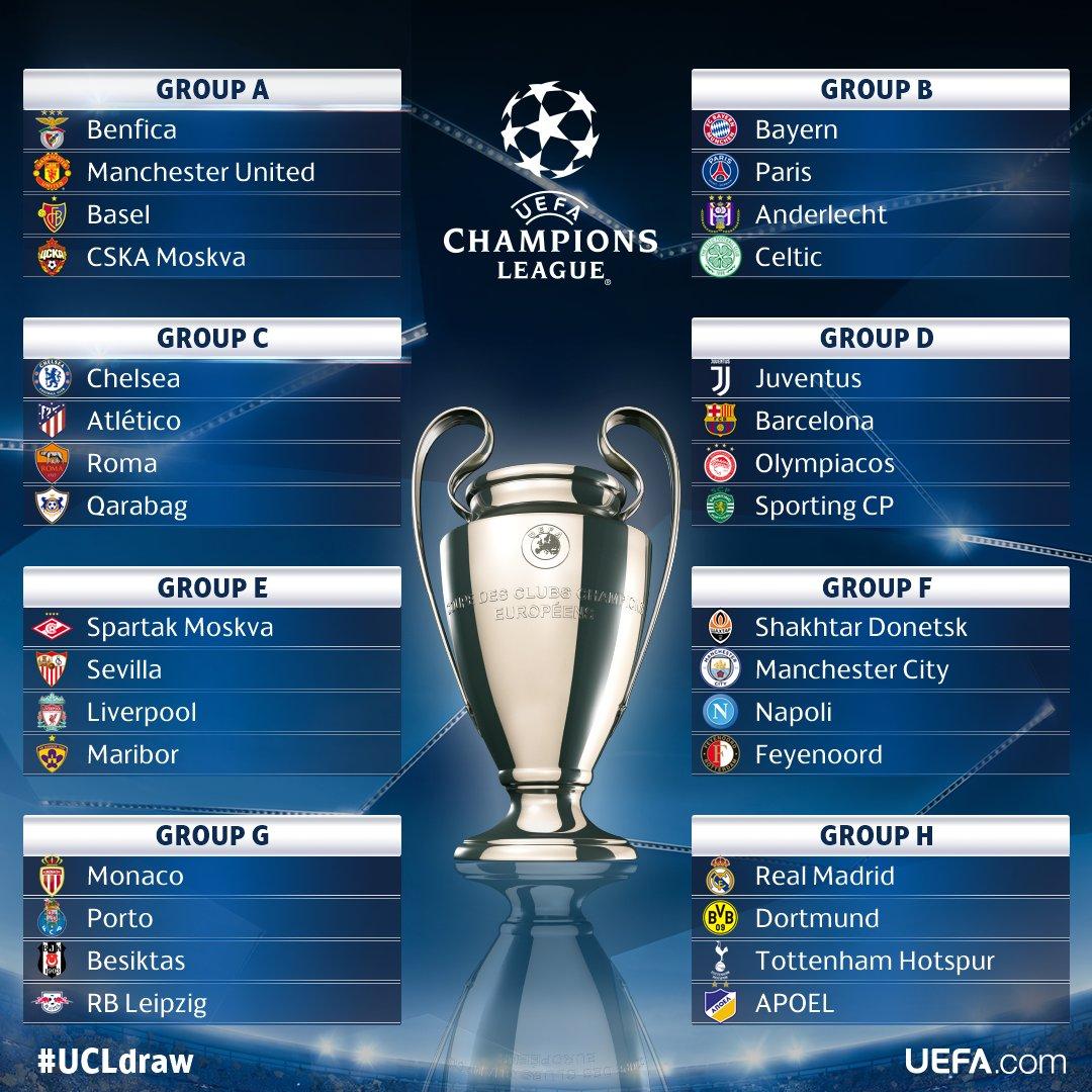 cl league gruppen