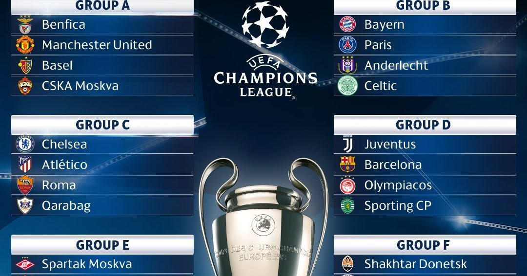 Champions League Draw Update: Champions League Draw 2019 Group