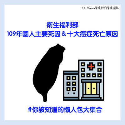 台灣營養師Vivian【統計懶人包】109年台灣主要死因與十大癌症死亡原因統計整理(含報告用卡通圖)