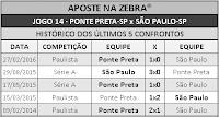 LOTECA 708 - HISTÓRICO JOGO 14