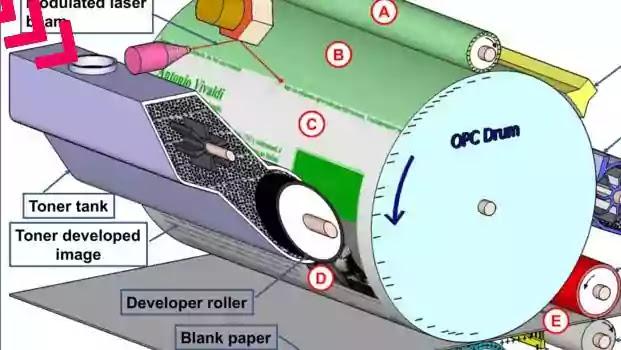 লেজার প্রিন্টার কি বা কাকে বলে (what is laser printer)