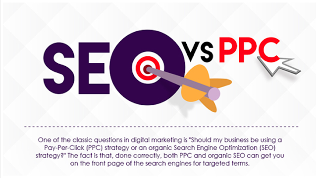 SEO and PPC Practices In Online Market [Infographic]