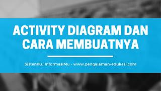 Cara Membuat Diagram Aktivitas