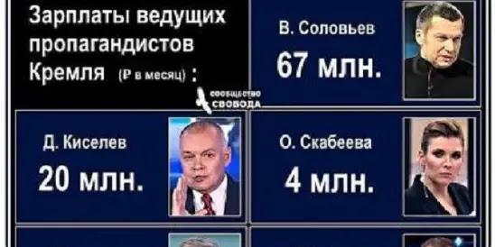 Не пора ли президенту Татарстана Рустаму Минниханову поддержать протестующих в Хабаровске?!
