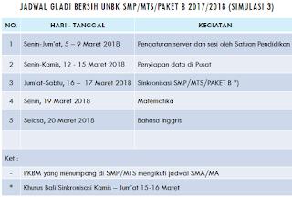 Jadwal Simulasi 3 UNBK 2018
