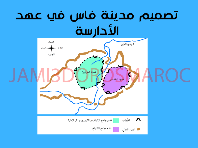 تصميم مدينة فاس في عهد الأدارسة