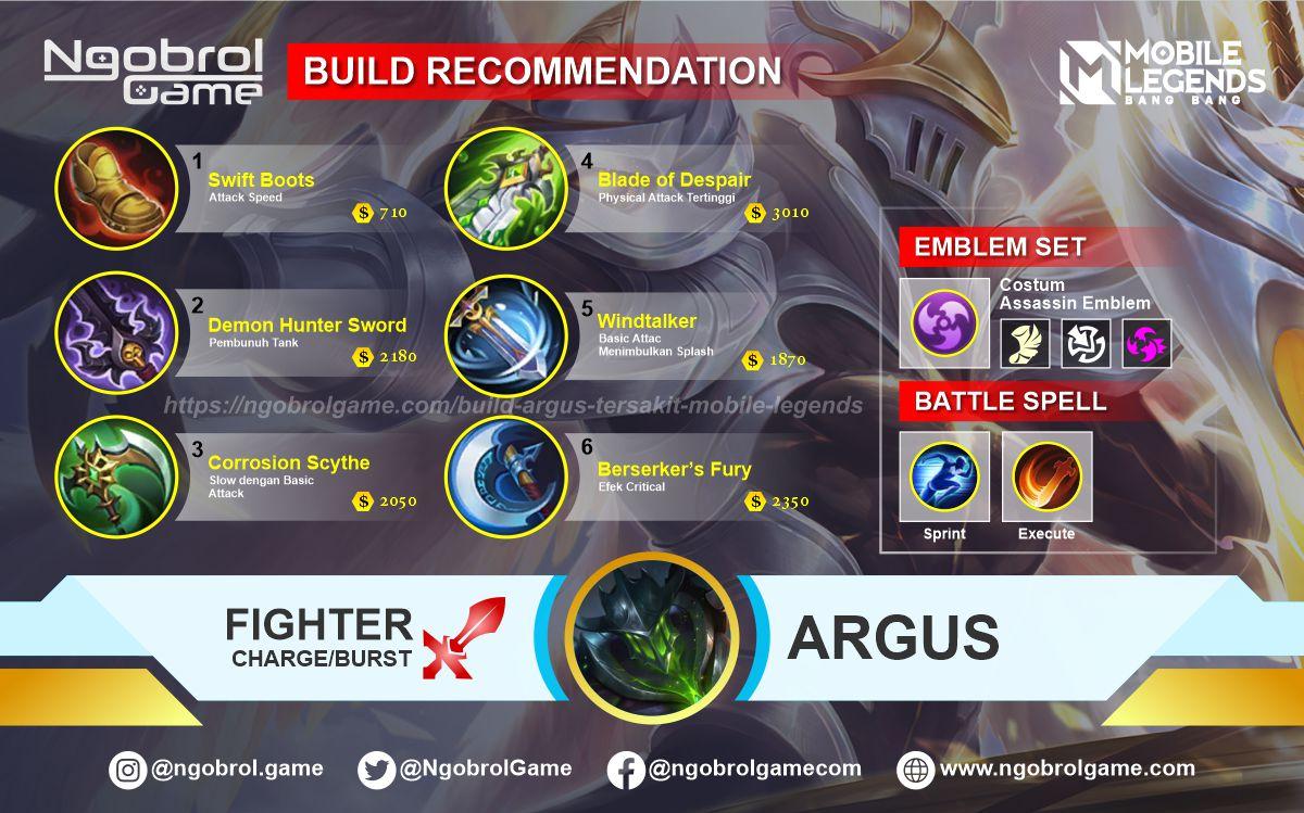 Build Argus Savage Mobile Legends
