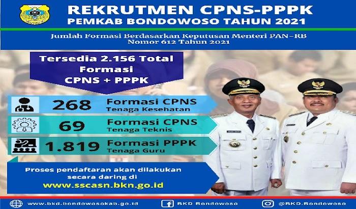 Pemerintah Kabupaten Bondowoso Membuka Lowongan CPNS dan PPPK, Tersedia 2.156 Total Formasi