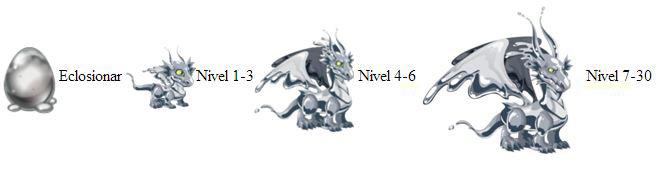 imagen del crecimiento del dragon mercurio