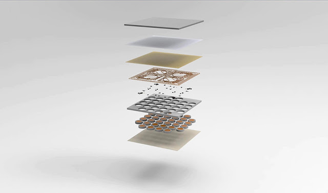 Layers of VR Skin