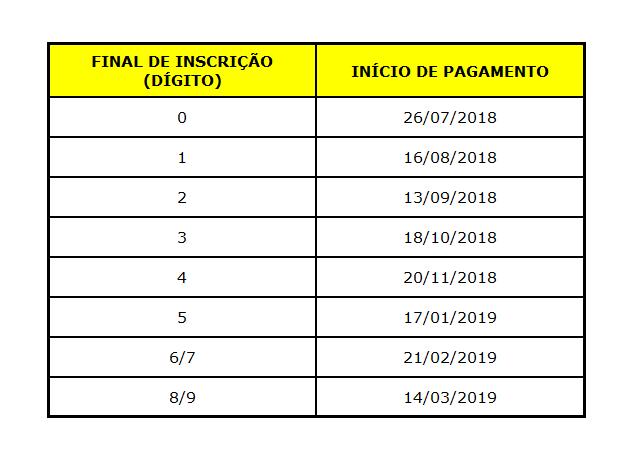 PASEP 2018/2019