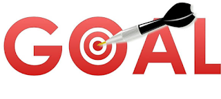 Cara menetapkan tujuan yang dapat dicapai