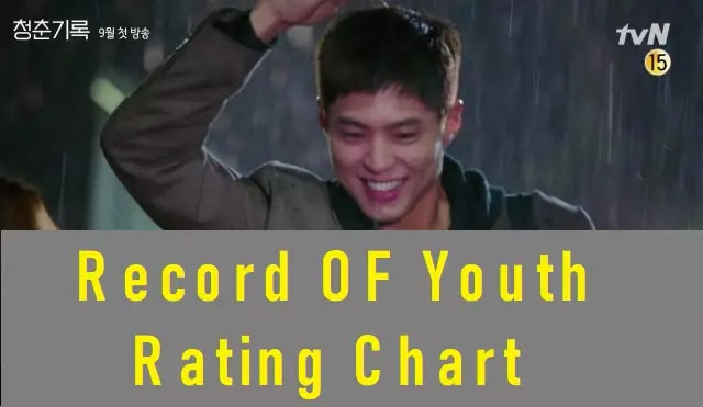 record of youth all episode ratings watch now