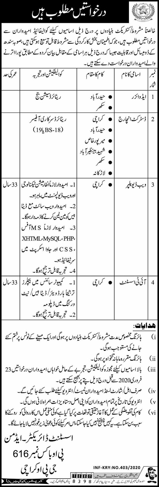 College Education Department Govt Of Sindh Jobs 2020