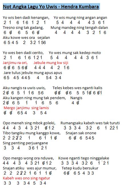 Not Angka Lagu Yowis - Hendra Kumbara