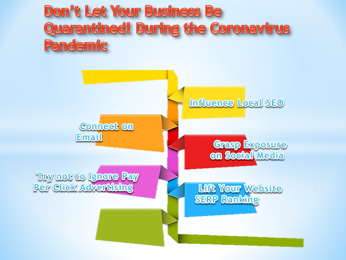 Don't Let Your Business Be Quarantined! During The Corona Virus Pandemic